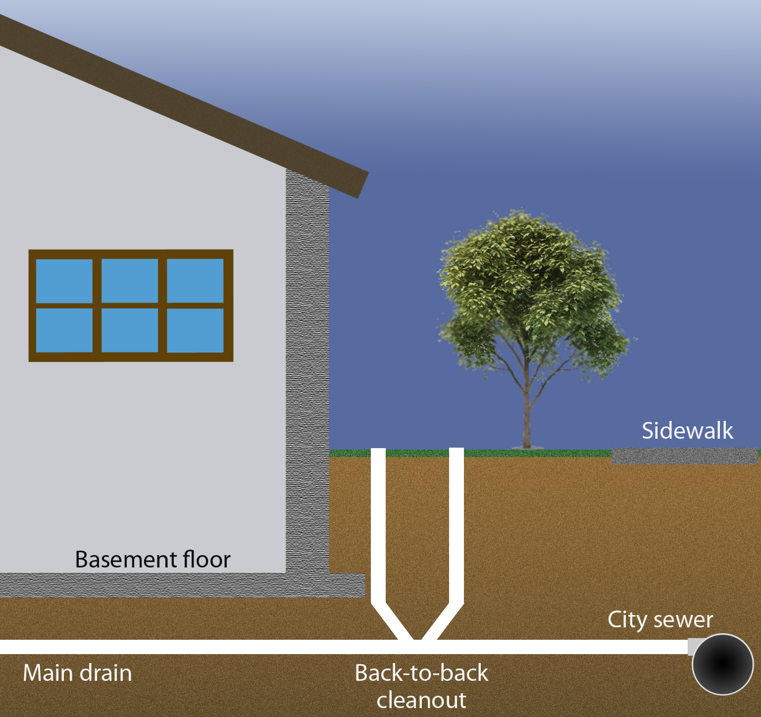 Prevent Your Basement Flooding